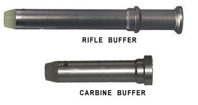 Ar 15 Buffer Weights What The Difference Is And How To Choose 80 Percent Arms